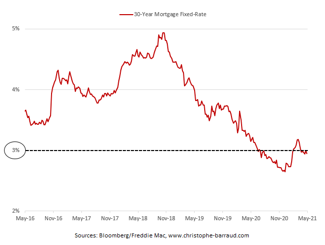 30-Year-Mortgage-Rate