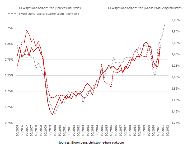 rents-wages