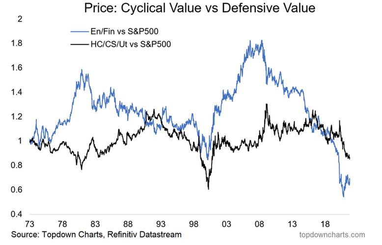 value-stocks